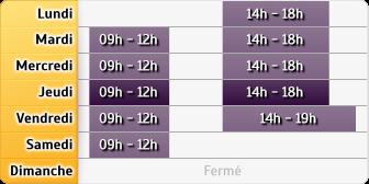 Horaires Allianz - Tourcoing Blanc Seau