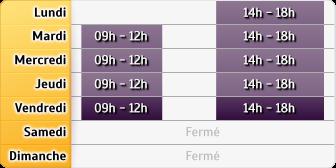 Horaires Allianz - La Rochelle - Aytré