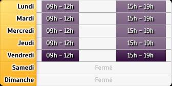 Horaires Allianz - Villeneuve Les Maguelone