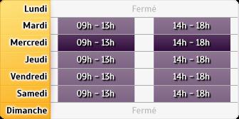 Horaires AXA Assurance Florent Bodeau - Chambon-sur-Voueize