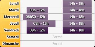 Horaires AXA Assurance Thiebaut Jaillet-Thiebaut - Beaune