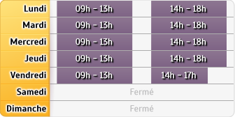 Horaires AXA Assurance Frederic Millet