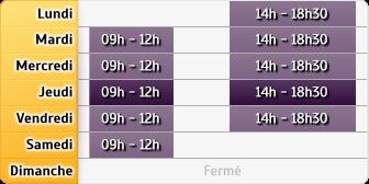 Horaires AXA Assurance - Fabrice Gonnet
