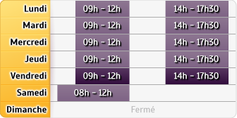 Horaires AXA Assurance  - Olivier Le Faou