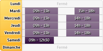 Horaires Credit Mutuel - Toulouse