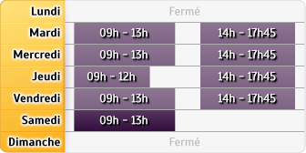 Horaires Credit Mutuel - Labège