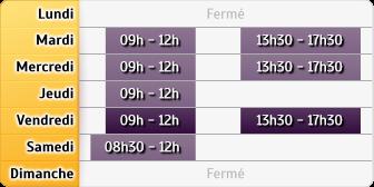 Horaires Credit Mutuel - Pierrelatte