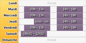 Horaires Maif - Cahors