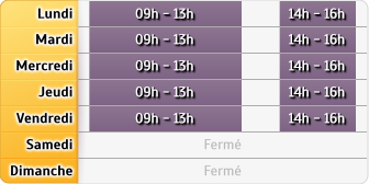 Horaires Maif - Gieres