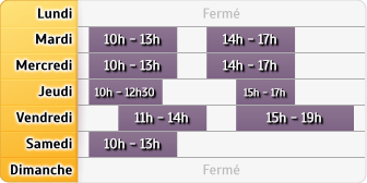 Horaires Maif - Issy-Les-Moulineaux