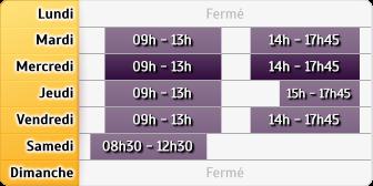 Horaires Crédit Mutuel - Montauban