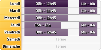 Horaires Credit Mutuel - Les Abymes