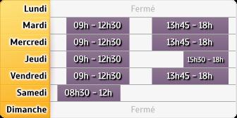 Horaires Credit Mutuel - Besançon
