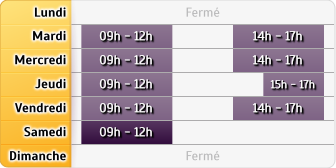Horaires Credit Mutuel - Remiremont