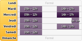 Horaires Credit Mutuel - Vagney