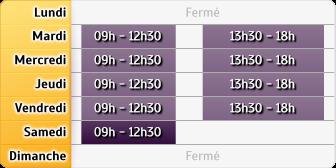 Horaires Agence Crédit du Nord - Saint-Omer