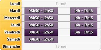 Horaires HSBC FR Marseille Mazargues