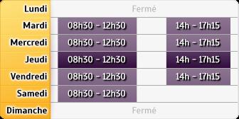 Horaires HSBC FR Mandelieu