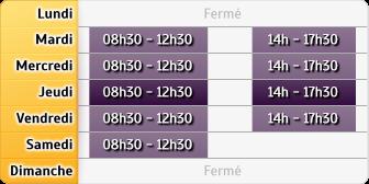 Horaires du HSBC FR Nice Gambetta, 35, Boulevard Gambetta