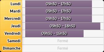 Horaires BNP Paribas Cours Mirabeau - Aix-en-Provence