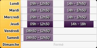 Horaires BNP Paribas Aubigny Sur Nere