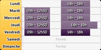 Horaires BNP Paribas Dijon Facultes
