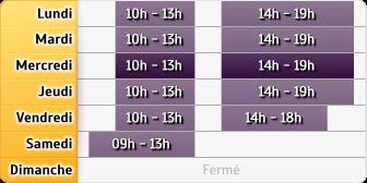 Horaires BNP Paribas Houilles