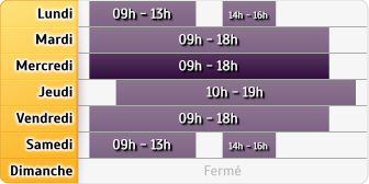 Horaires BNP Paribas Paris la Muette
