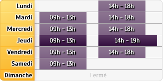 Horaires BNP Paribas Valence