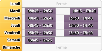 Horaires Credit Mutuel - Lunel
