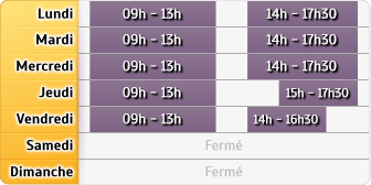 Horaires Crédit Agricole Paris Rapée