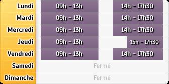 Horaires Crédit Agricole Banque des Pme Paris Rive Droite