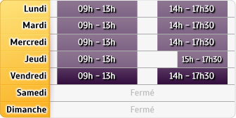 Horaires Crédit Agricole Bpme Paris Rive Gauche