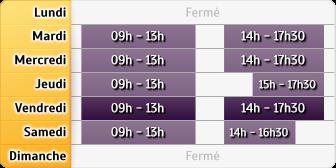 Horaires Crédit Agricole Paris Bretagne