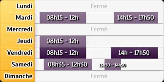 Horaires du Crédit Agricole Anneyron (ca Centre-Est), 38, Place Rambaud