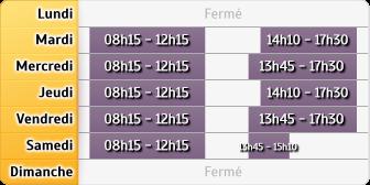 Horaires Crédit Agricole Pont de Vaux