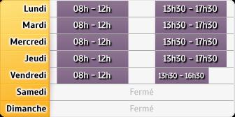 Horaires du Crédit Agricole Centre D'Affaires - Saone Et Loire Entreprises, 18, Rue de Flacé