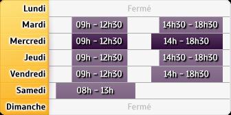 Horaires Crédit Agricole Niort Mendes France
