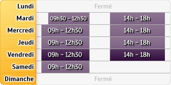 Horaires Crédit Agricole Montignac Sur Charente