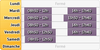 Horaires Crédit Agricole Chagny
