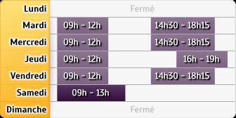 Horaires Crédit Agricole Epinal - Quai Jules Ferry