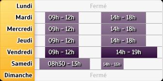 Horaires Crédit Agricole Le Chatelet En Brie