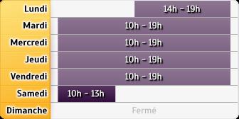 Horaires Crédit Agricole Rennes Longschamps