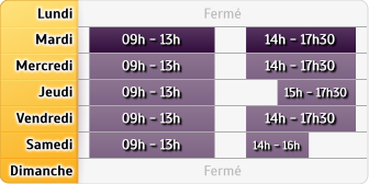 Horaires Crédit Agricole Chilly Mazarin