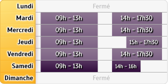 Horaires Crédit Agricole Gagny