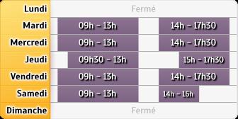 Horaires Crédit Agricole Enghien-Les-Bains