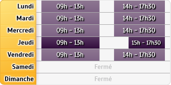 Horaires Crédit Agricole Banque des Pme Paris Idf Ouest