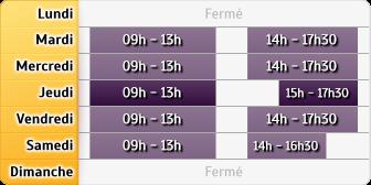 Horaires Crédit Agricole Paris Batignolles