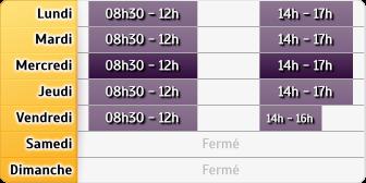 Horaires du La Poste - Banassac Lpa, 4, Place de l Eglise Saint Medard