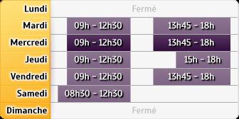 Horaires Société Générale Angers la Fayette